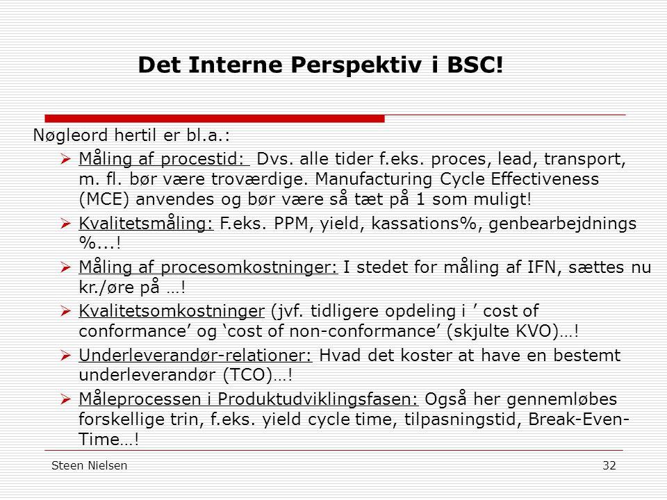 Det Interne Perspektiv i BSC!