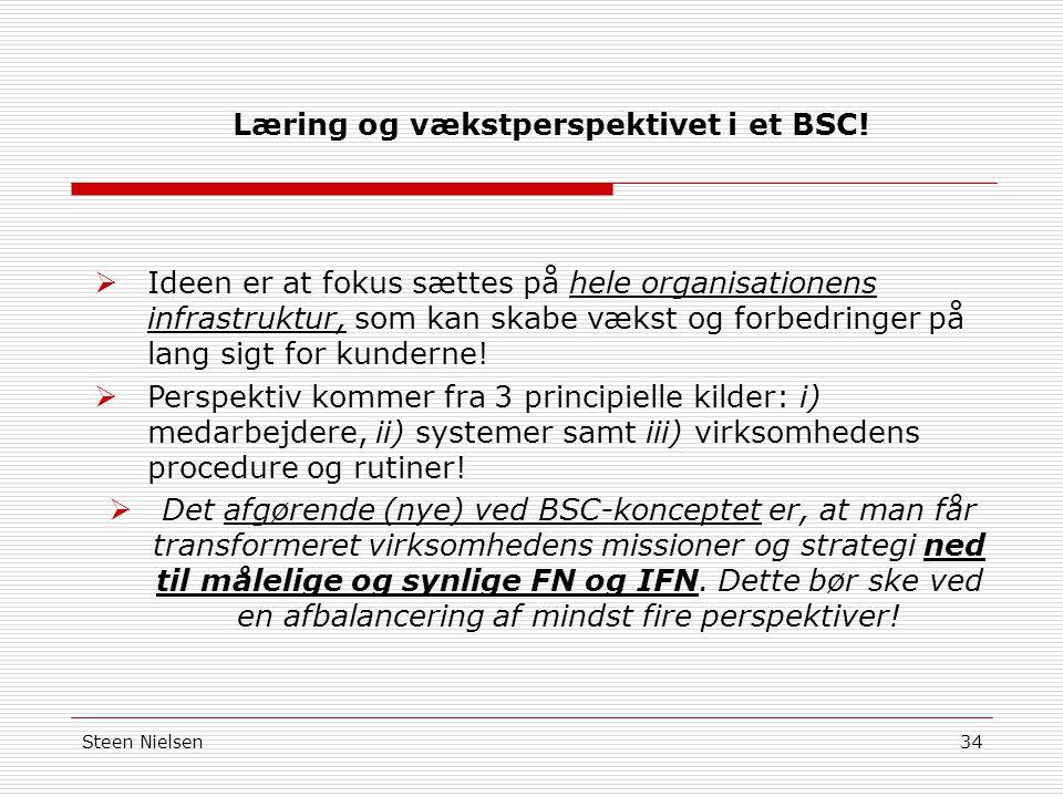 Læring og vækstperspektivet i et BSC!