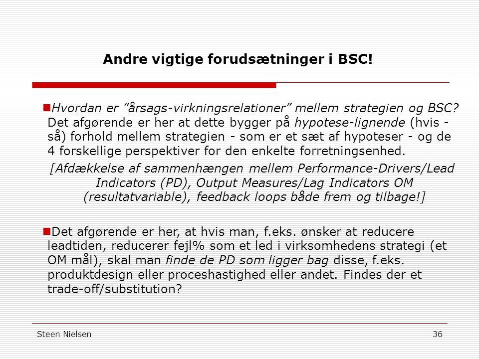 Andre vigtige forudsætninger i BSC!