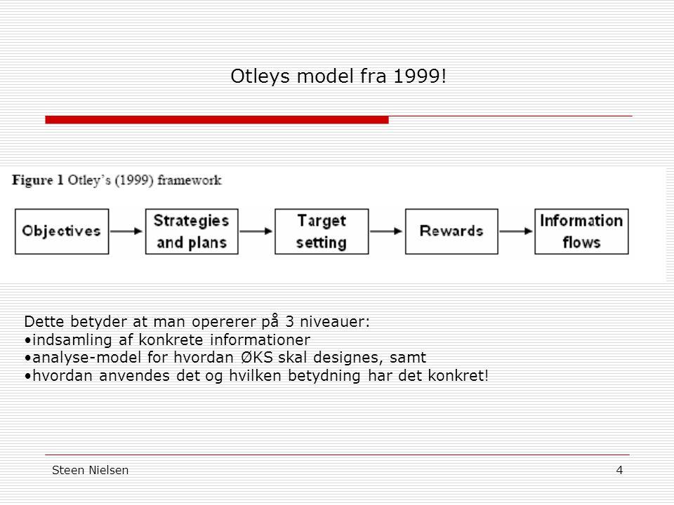 Otleys model fra 1999! Dette betyder at man opererer på 3 niveauer: