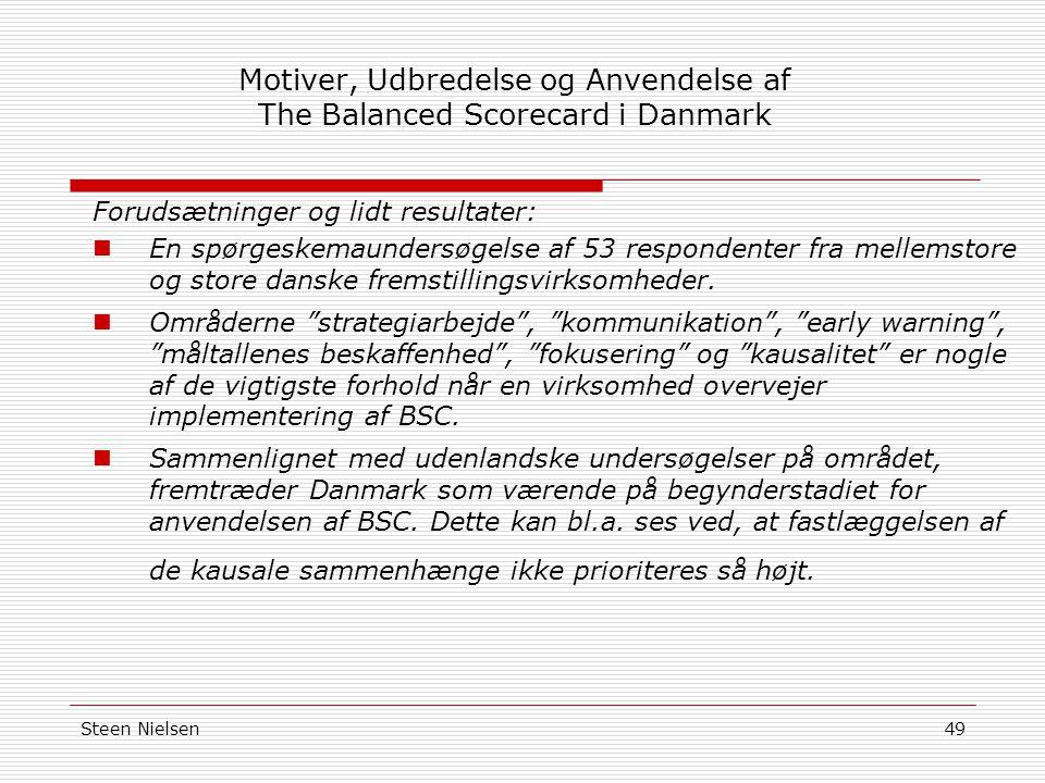 Motiver, Udbredelse og Anvendelse af The Balanced Scorecard i Danmark