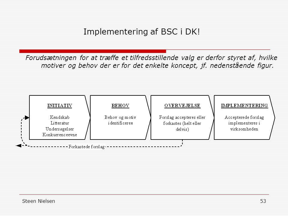 Implementering af BSC i DK!