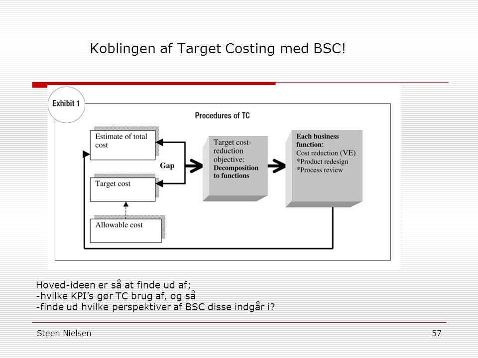 Koblingen af Target Costing med BSC!