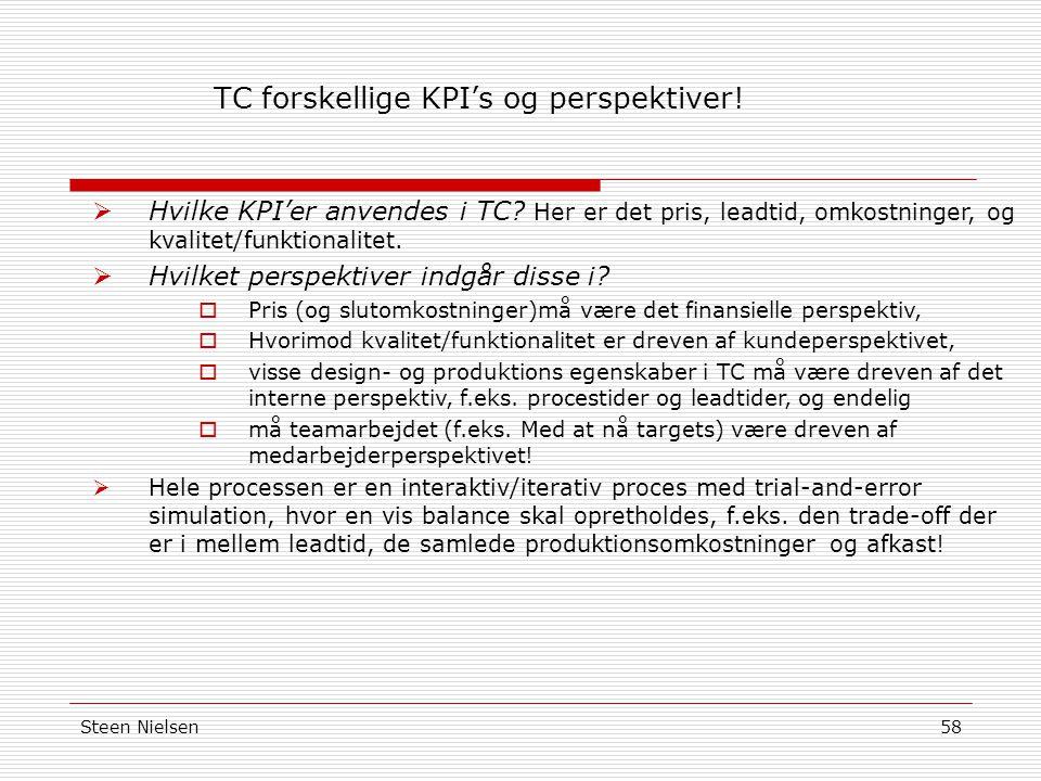 TC forskellige KPI's og perspektiver!