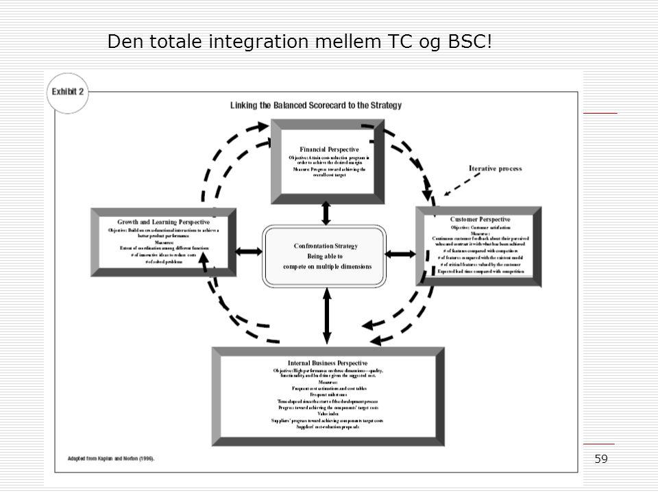 Den totale integration mellem TC og BSC!