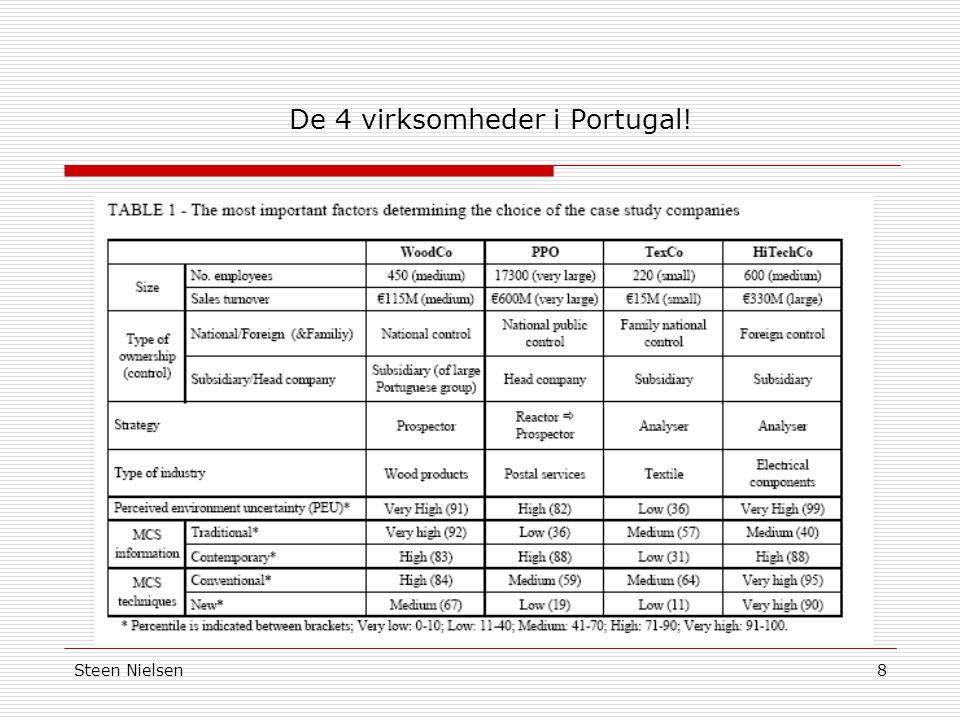 De 4 virksomheder i Portugal!