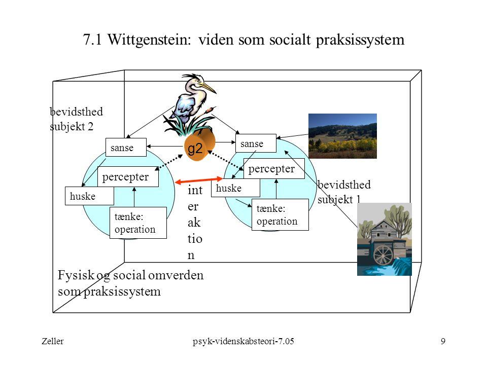 7.1 Wittgenstein: viden som socialt praksissystem