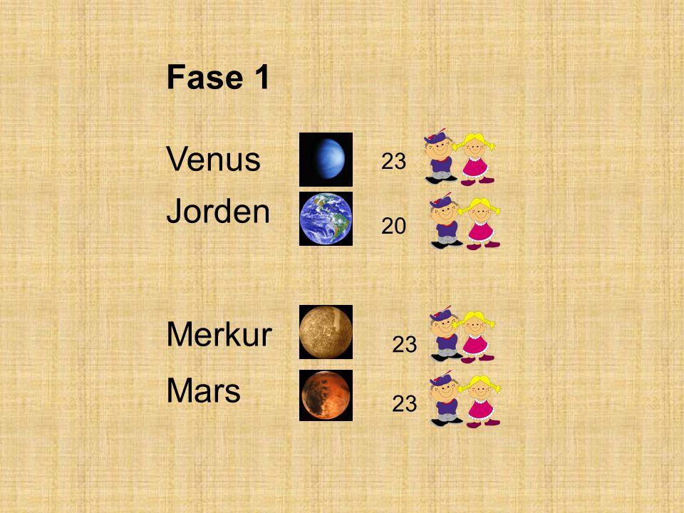 Fase 1 Venus Jorden Merkur Mars ' 23 20 23 23