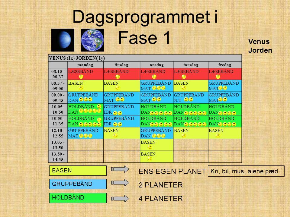 Dagsprogrammet i Fase 1 Venus Jorden ENS EGEN PLANET 2 PLANETER