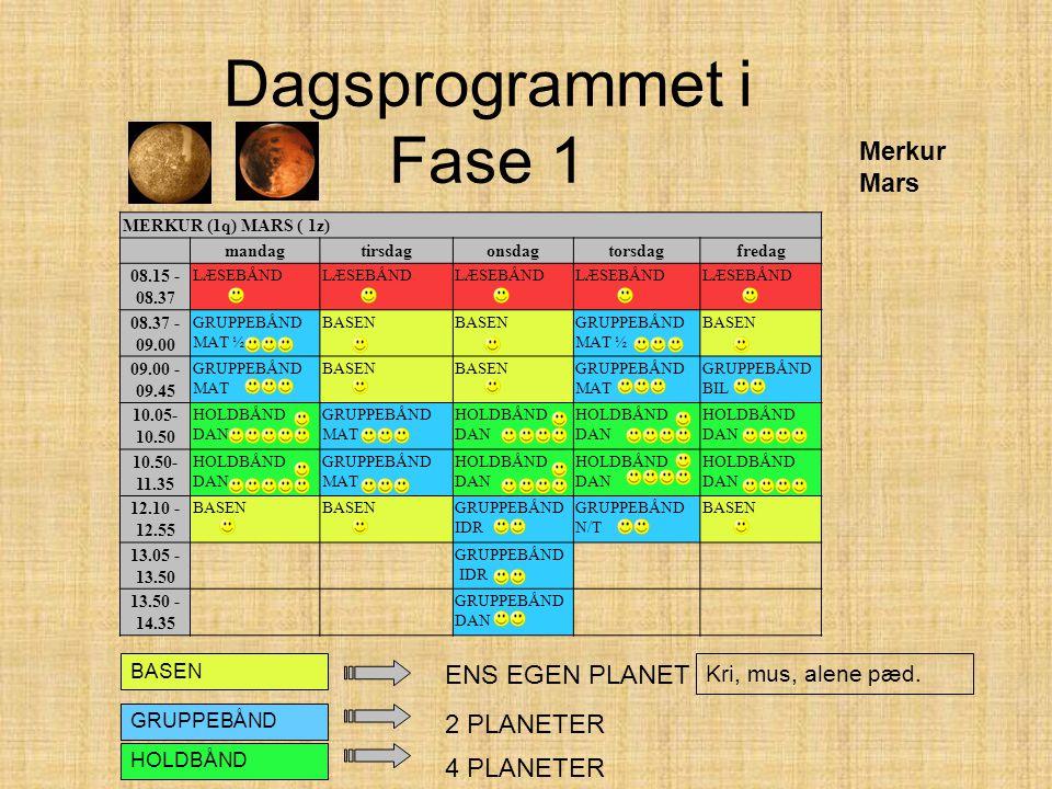 Dagsprogrammet i Fase 1 Merkur Mars ENS EGEN PLANET 2 PLANETER