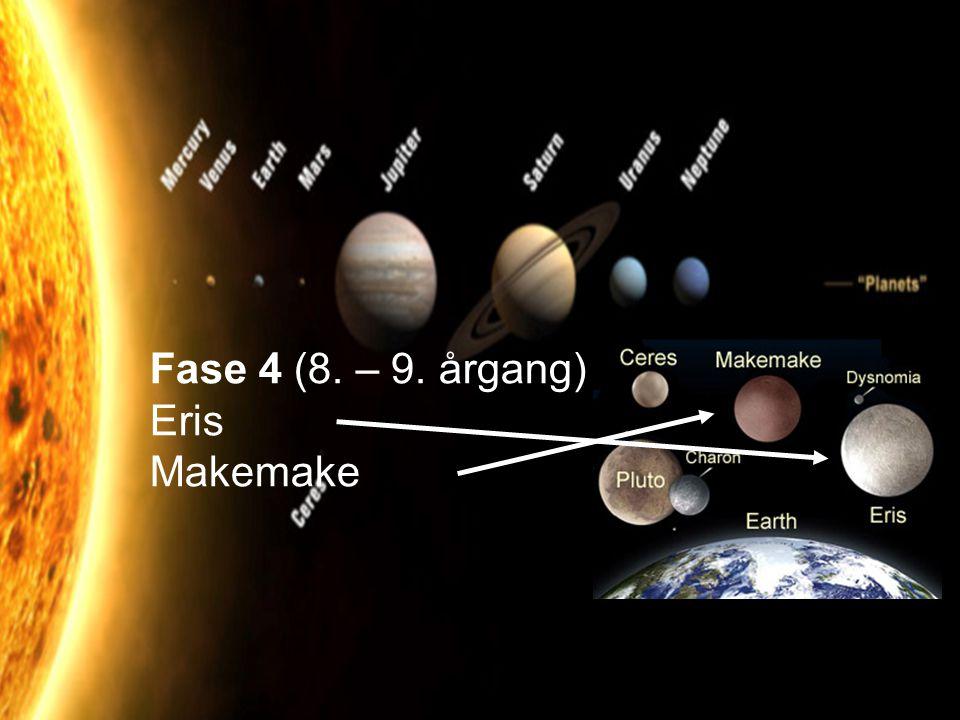 Fase 4 (8. – 9. årgang) Eris Makemake