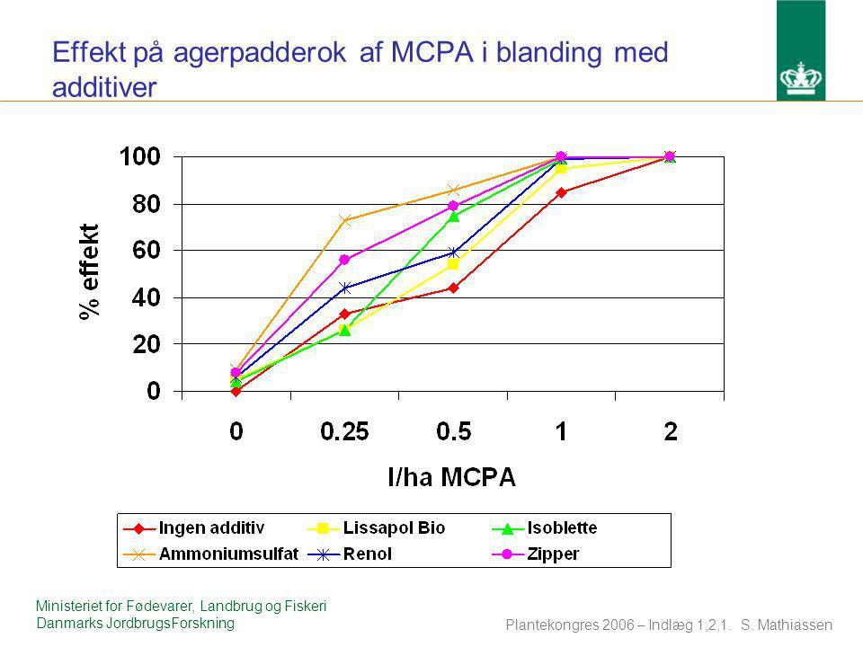 Effekt på agerpadderok af MCPA i blanding med additiver