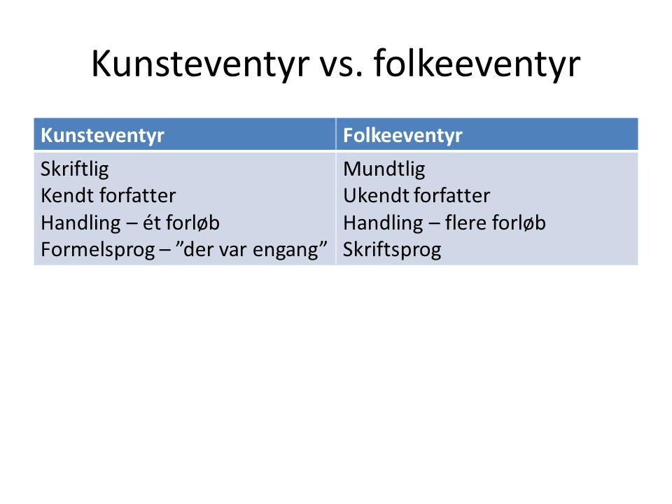 Kunsteventyr vs. folkeeventyr