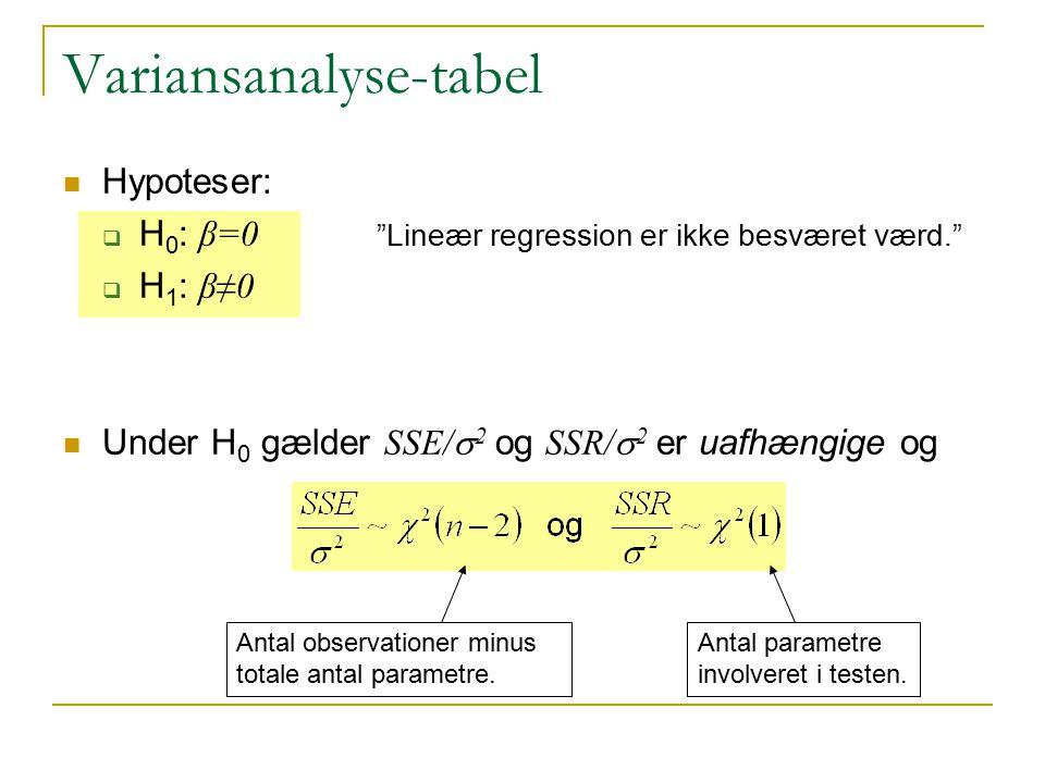 Variansanalyse-tabel