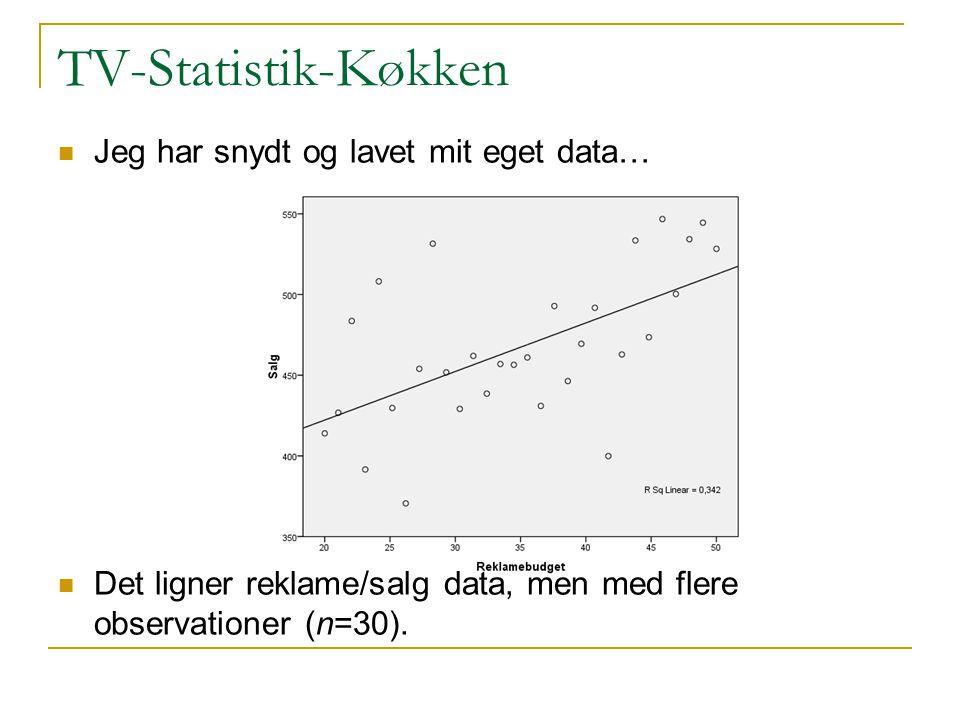 TV-Statistik-Køkken Jeg har snydt og lavet mit eget data…