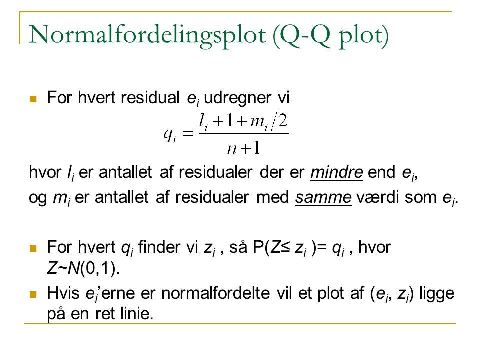 Normalfordelingsplot (Q-Q plot)