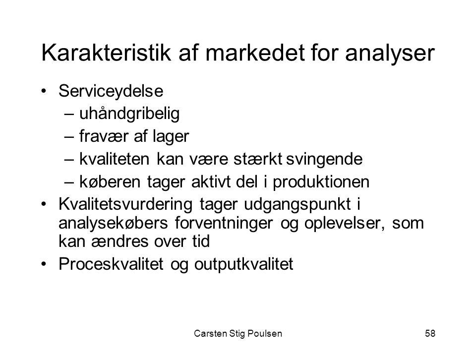 Karakteristik af markedet for analyser