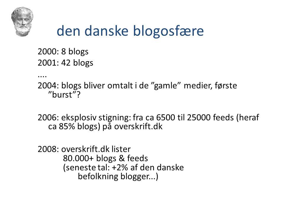 den danske blogosfære 2000: 8 blogs 2001: 42 blogs ....