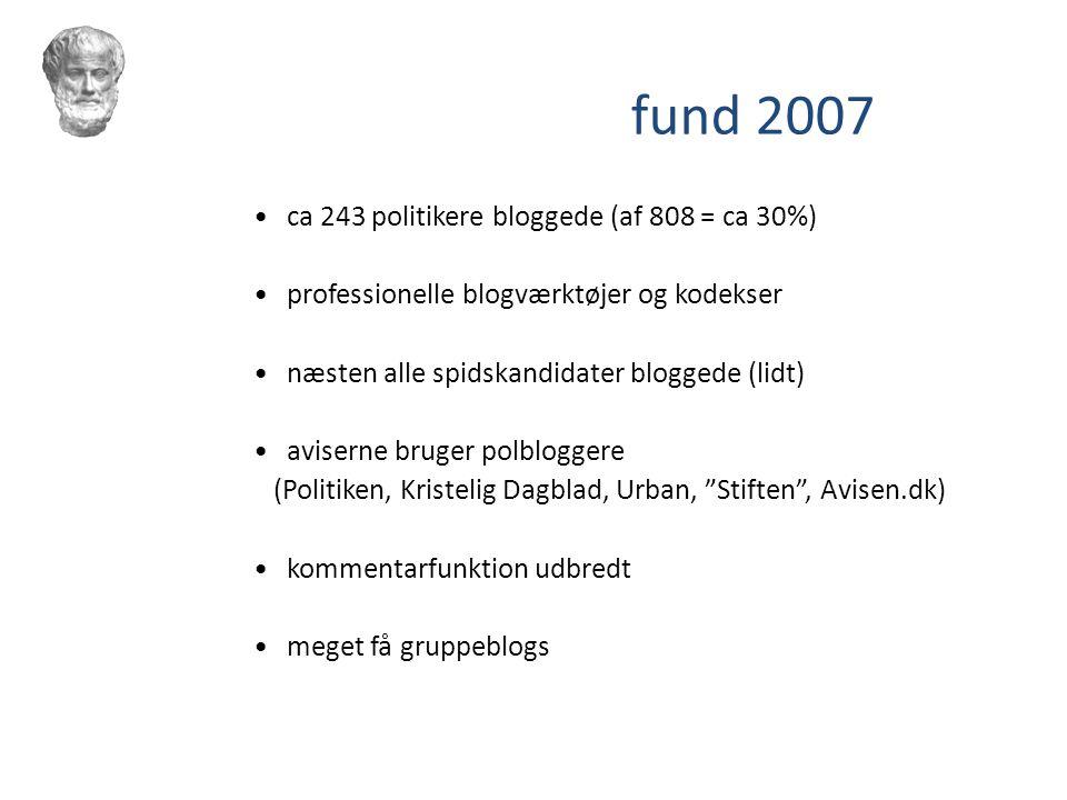 fund 2007 ca 243 politikere bloggede (af 808 = ca 30%)