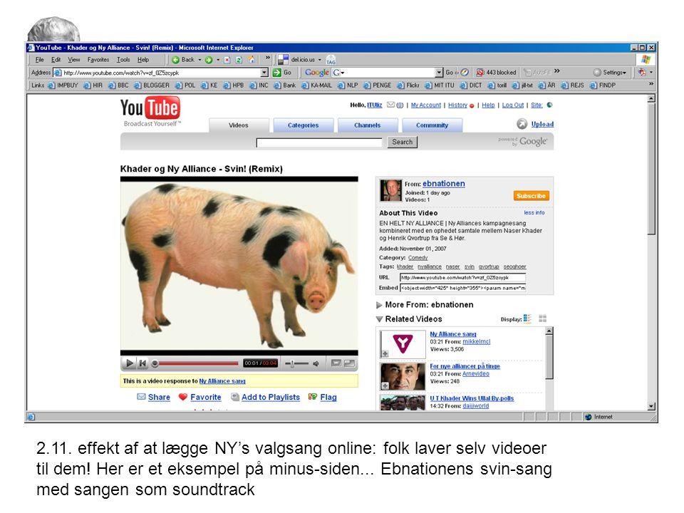 2.11. effekt af at lægge NY's valgsang online: folk laver selv videoer til dem.