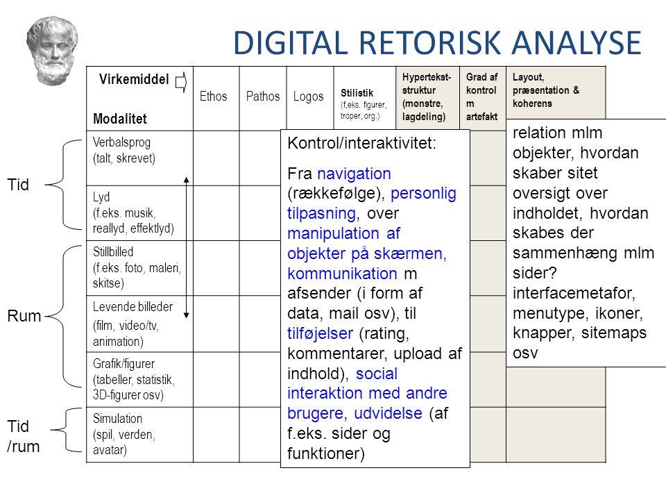 DIGITAL RETORISK ANALYSE