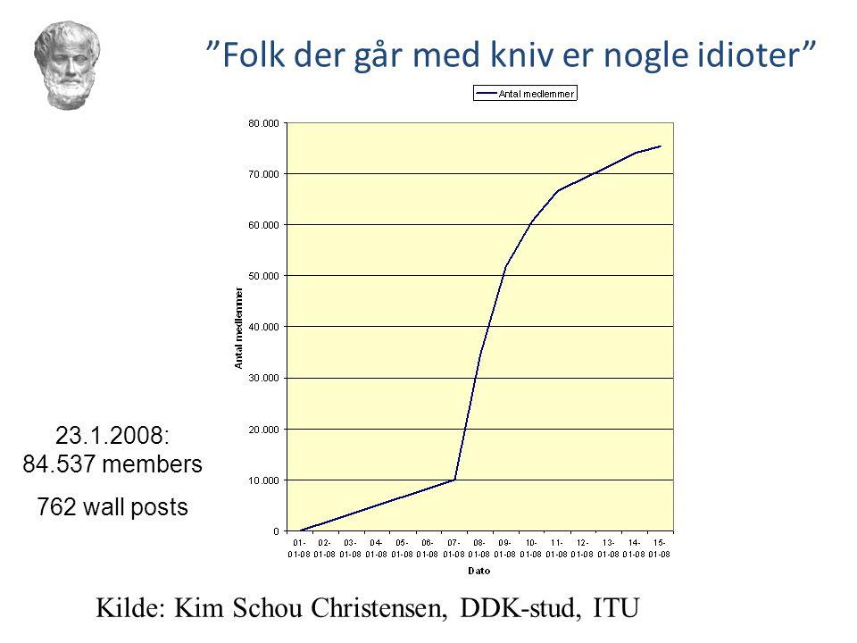 Kilde: Kim Schou Christensen, DDK-stud, ITU