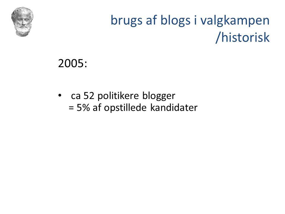 brugs af blogs i valgkampen /historisk