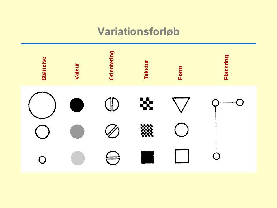 Variationsforløb Orientering Størrelse Placering Valeur Tekstur Form