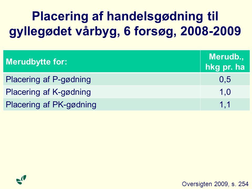 Placering af handelsgødning til gyllegødet vårbyg, 6 forsøg, 2008-2009
