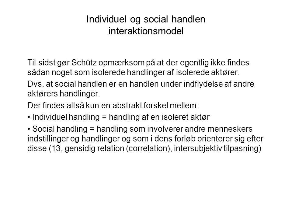 Individuel og social handlen interaktionsmodel