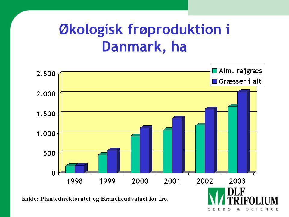 Økologisk frøproduktion i Danmark, ha
