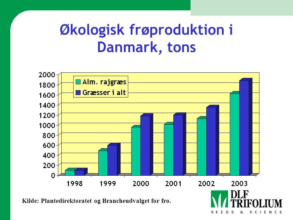 Økologisk frøproduktion i Danmark, tons