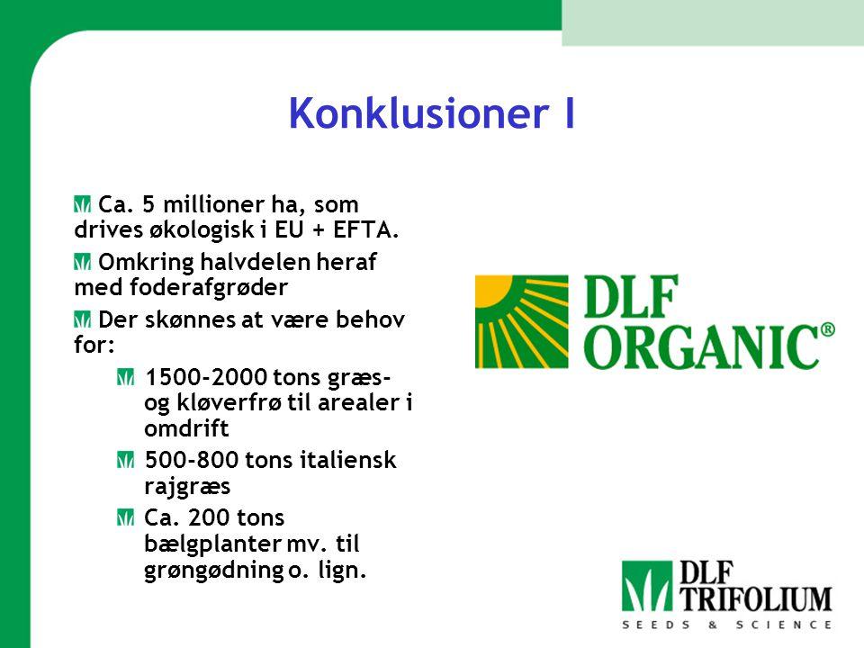 Konklusioner I Ca. 5 millioner ha, som drives økologisk i EU + EFTA.