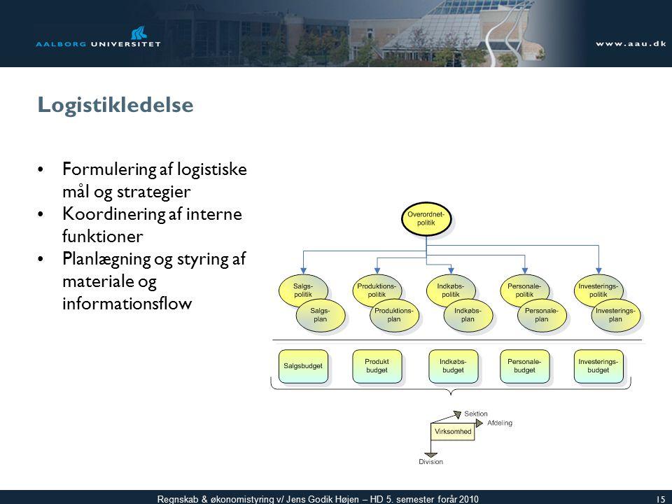 Logistikledelse Formulering af logistiske mål og strategier