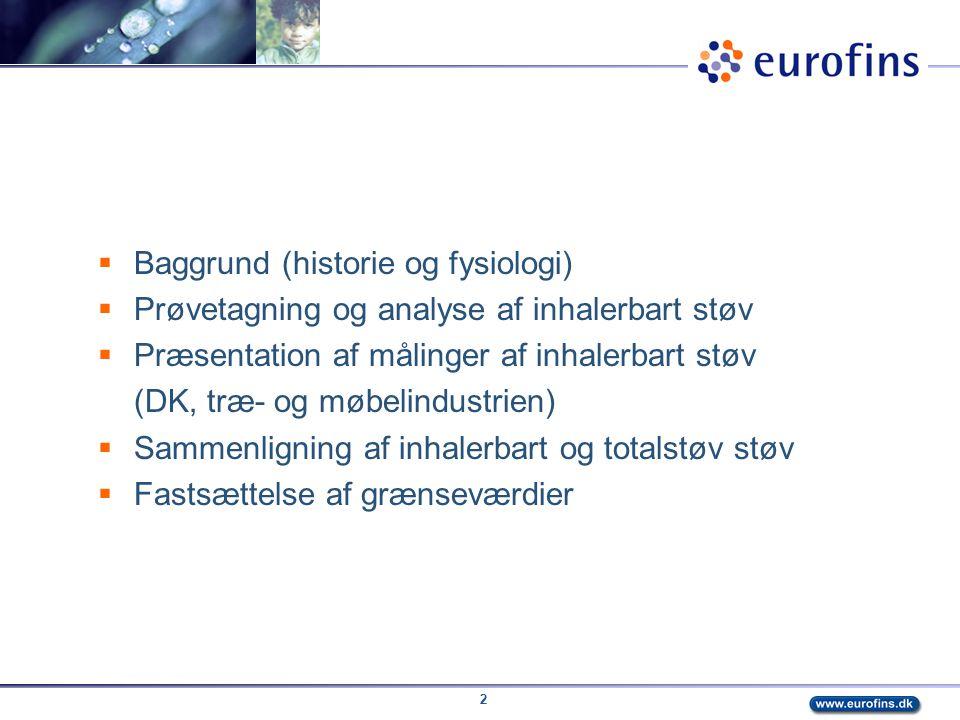 Baggrund (historie og fysiologi)