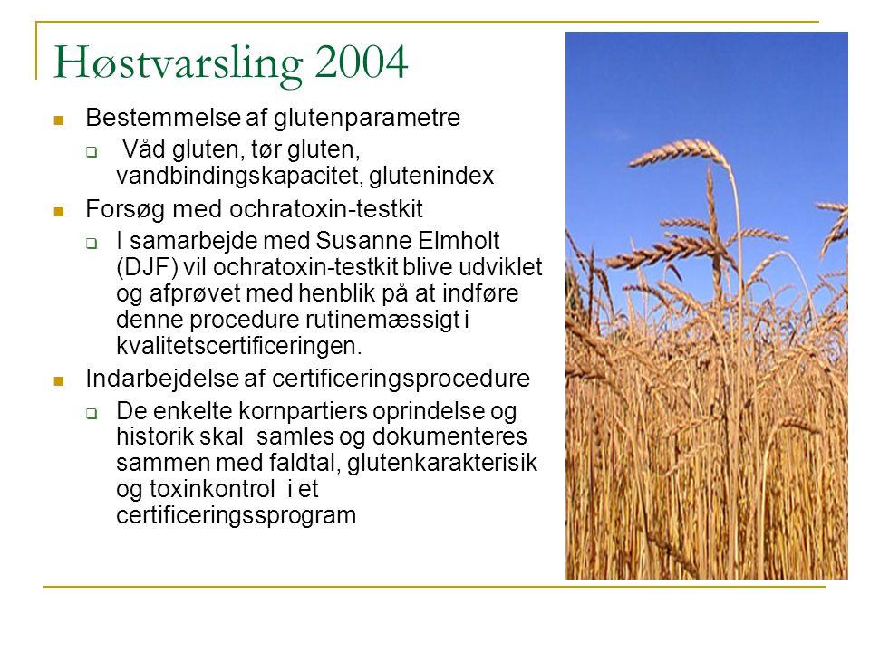 Høstvarsling 2004 Bestemmelse af glutenparametre