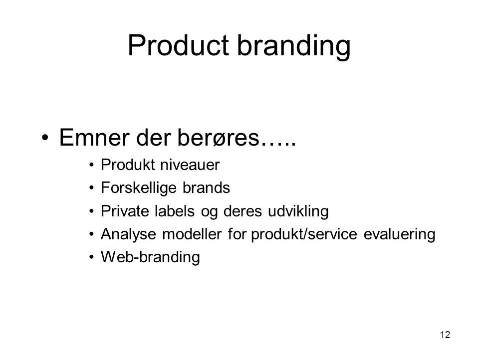 Product branding Emner der berøres….. Produkt niveauer