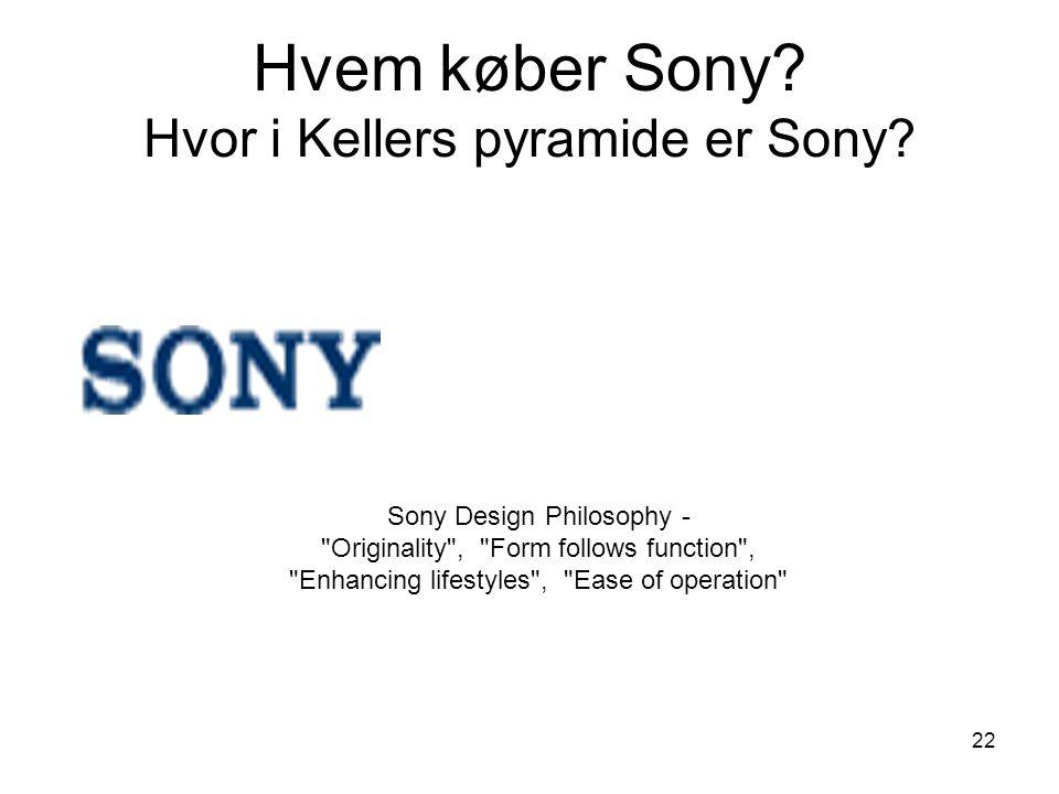 Hvem køber Sony Hvor i Kellers pyramide er Sony
