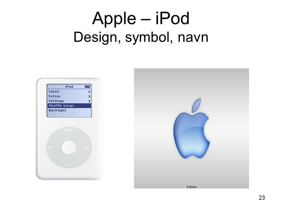 Apple – iPod Design, symbol, navn