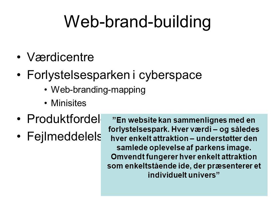 Web-brand-building Værdicentre Forlystelsesparken i cyberspace