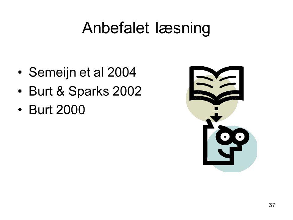 Anbefalet læsning Semeijn et al 2004 Burt & Sparks 2002 Burt 2000