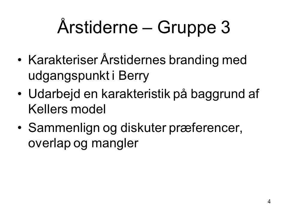 Årstiderne – Gruppe 3 Karakteriser Årstidernes branding med udgangspunkt i Berry. Udarbejd en karakteristik på baggrund af Kellers model.