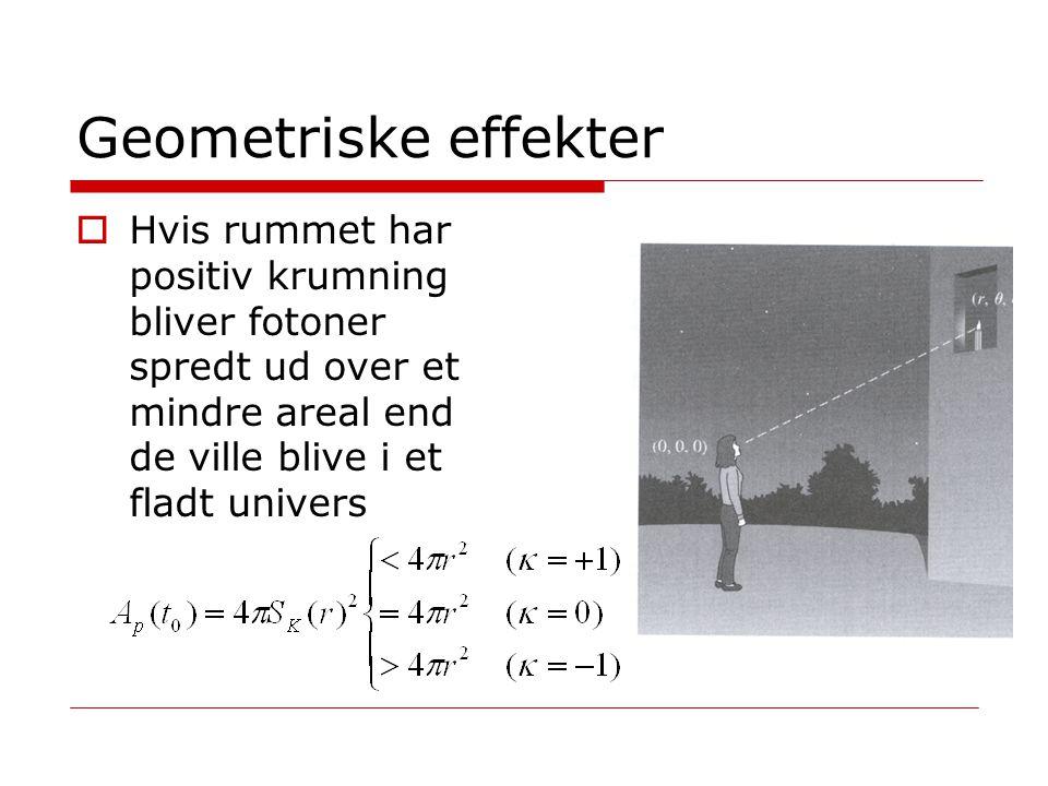 Geometriske effekter Hvis rummet har positiv krumning bliver fotoner spredt ud over et mindre areal end de ville blive i et fladt univers.