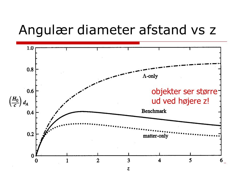 Angulær diameter afstand vs z