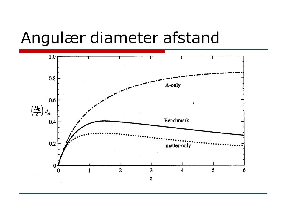 Angulær diameter afstand