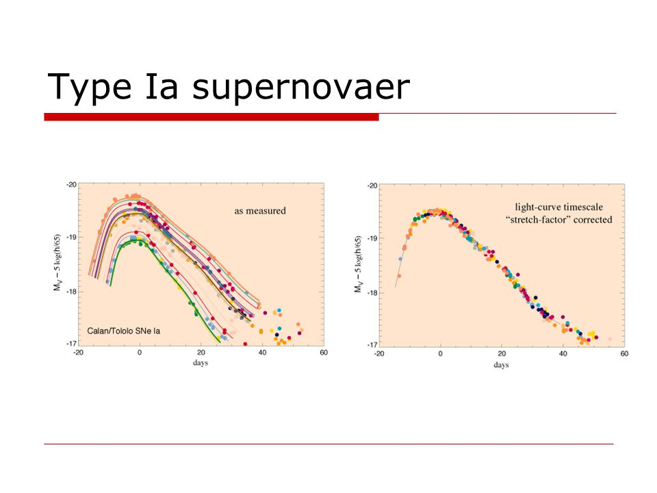 Type Ia supernovaer