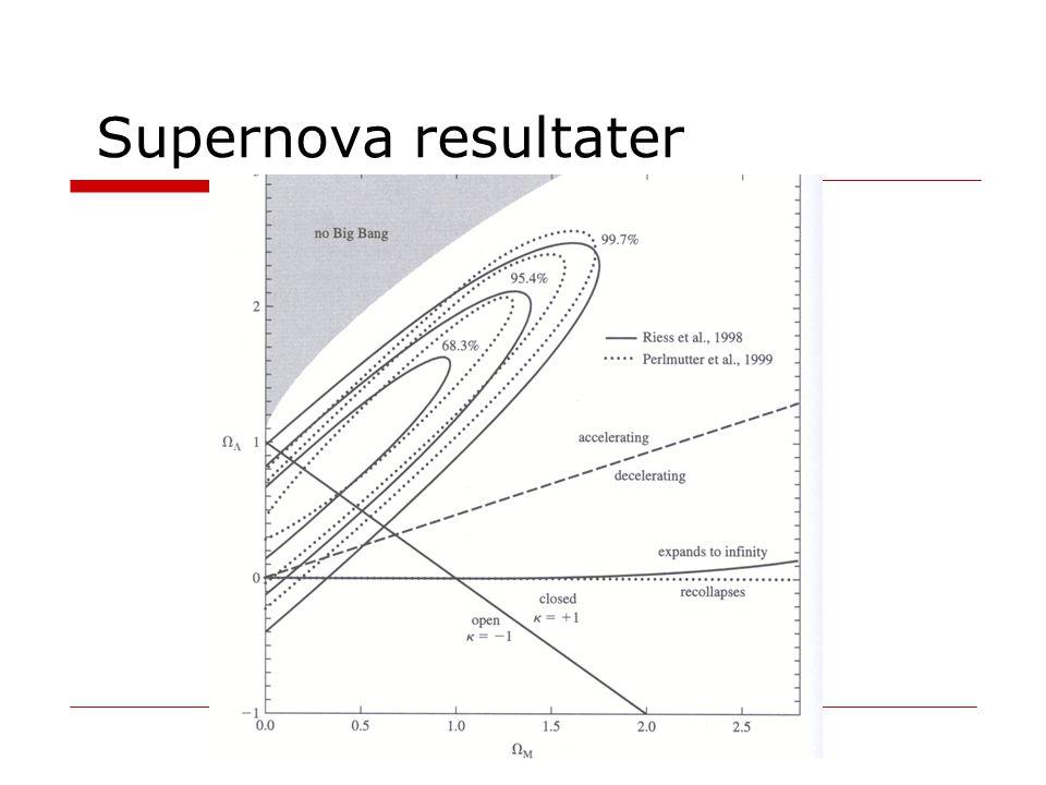 Supernova resultater