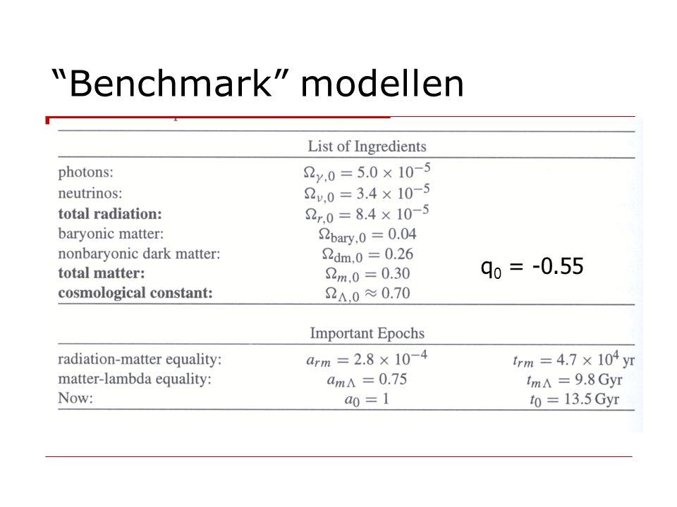 Benchmark modellen q0 = -0.55