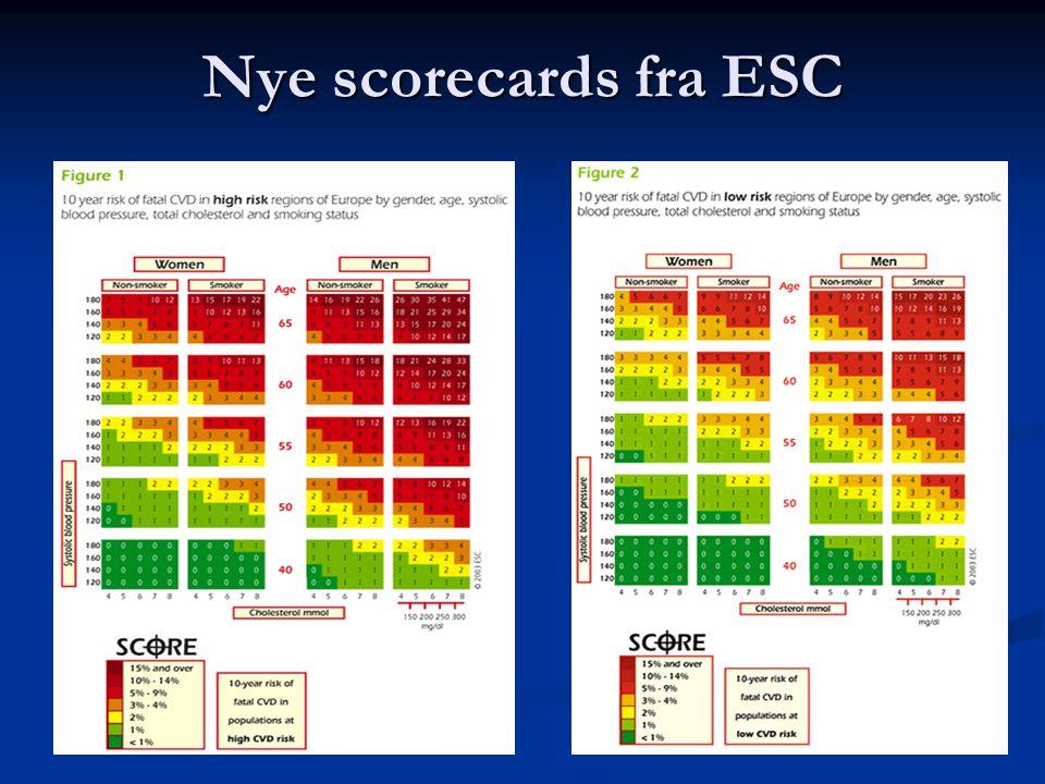 Nye scorecards fra ESC