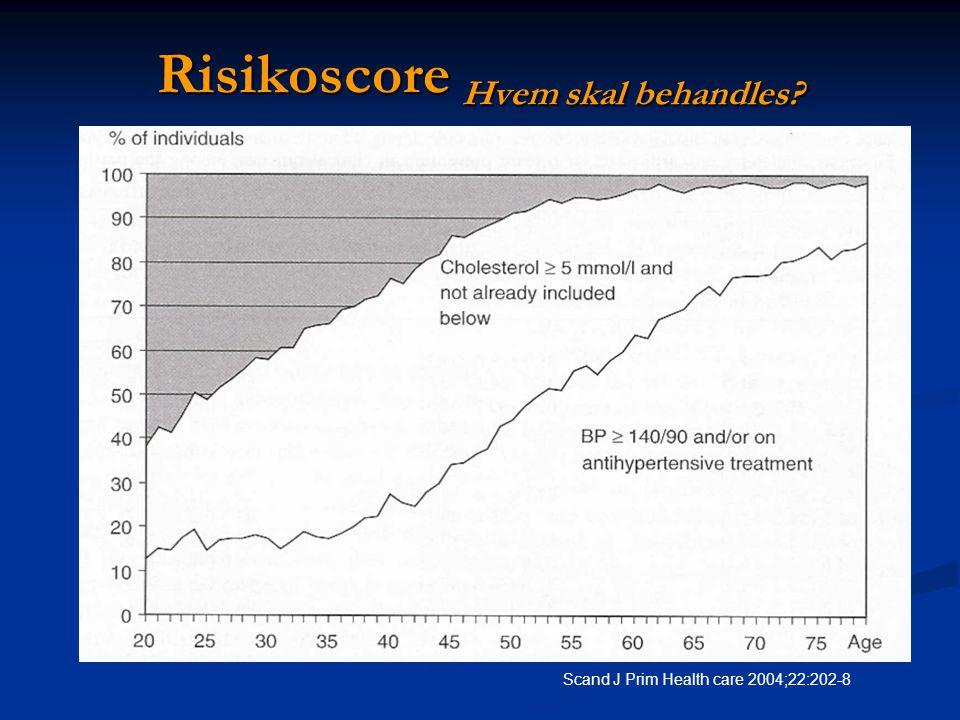 Risikoscore Hvem skal behandles